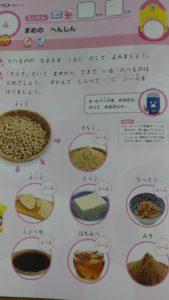 まなびウィズ大豆から作られるものは何
